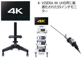 内視鏡システムOLYMPAS VISERA 4K UHD